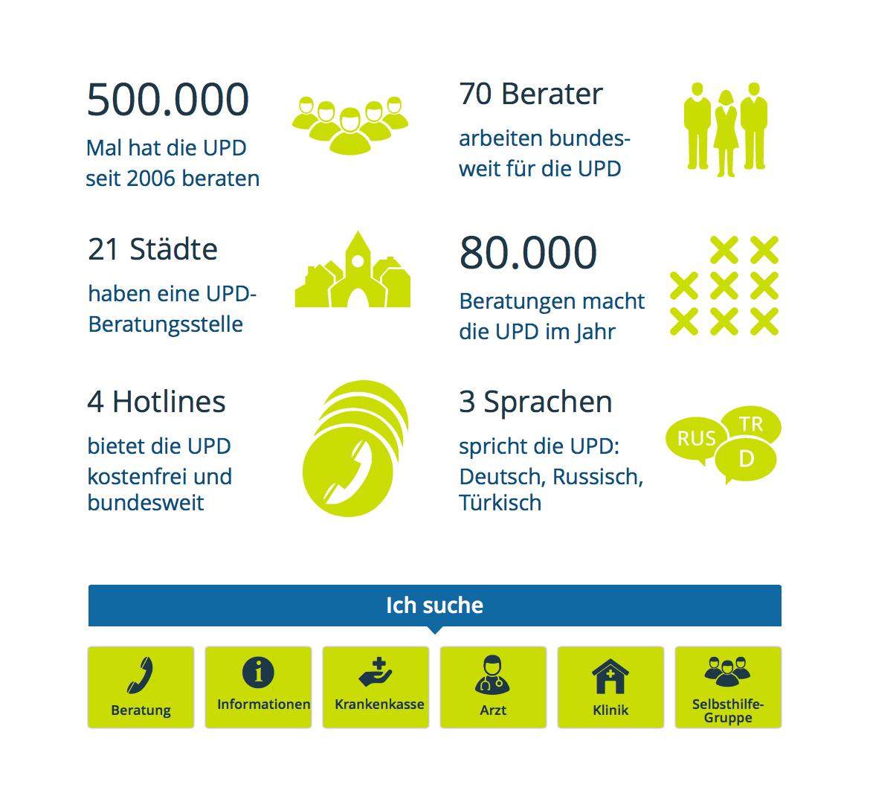 »Unabhängige Patientenberatung Deutschland – UPD«-1